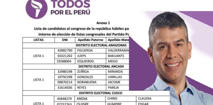 Sepa quiénes son los pre candidatos cusqueños de Julio Guzmán para el Congreso