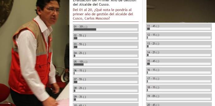 Alcalde del Cusco es descalificado en su primer año de gestión municipal