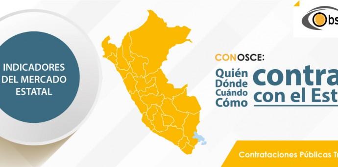 OSCE lanza herramienta sobre indicadores de mercado estatal