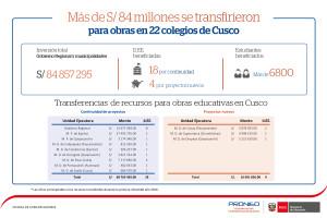 transferencias-cusco