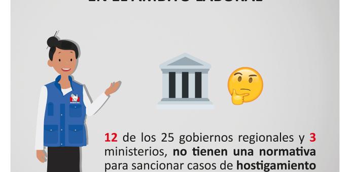 Defensoría recomienda a gobiernos regionales implementar políticas contra hostigamiento sexual laboral