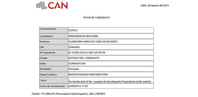 l Candidato regional por Alianza para el Progreso, Carlos Cuaresma Sánchez, sí tiene procesos judiciales pendientes