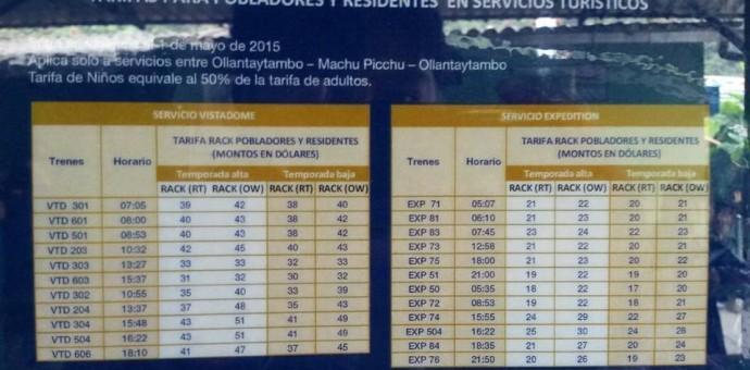 Alcalde de Machu Picchu anuncia que hará retroceder incremento de tarifas de PeruRail